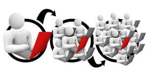 مراحل پیاده سازی بازاریابی ویروسی